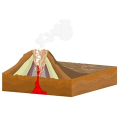 Crater volcano on a white background vector image