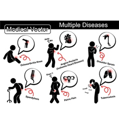 Multiple diseases vector