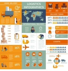 Worldwide logistic infographic chart presentation vector