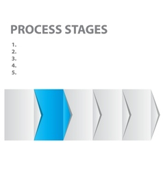 Concept of business process stages vector