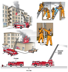 Fire rescue scenarios vector