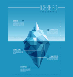 iceberg and under water antarctic ocean vector image vector image