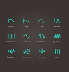 Sound compression and audio waves icons set vector
