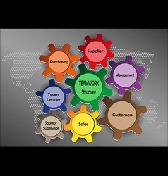 Teamwork graphics vector image