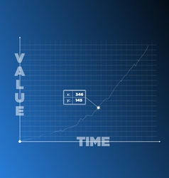 Graph value time vector