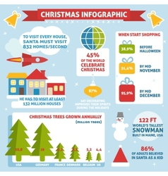 Christmas infographic with sample data vector