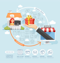 Business marketing online conceptual businessman vector