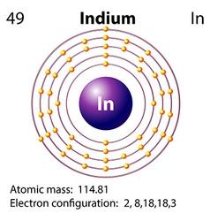 Symbol and electron diagram for Idium vector image vector image