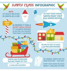 Christmas infographic about Santa Claus vector image vector image