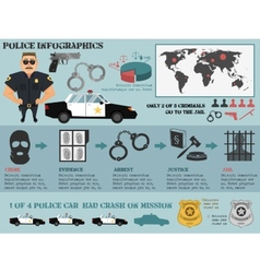 Police infographic set vector image vector image