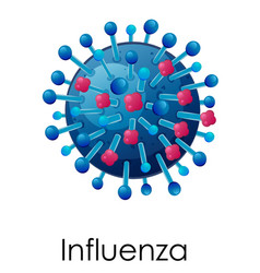 Influenza virus on white background vector