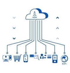 Service technology communications vector