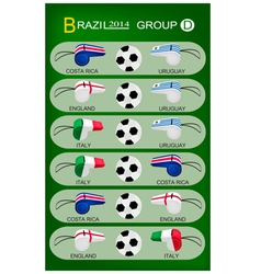 Soccer tournament of brazil 2014 group d vector