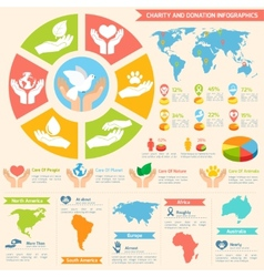 Charity and donation infographics vector