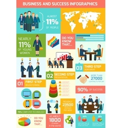 Business meeting infographics vector image