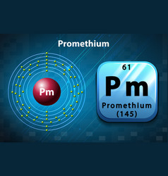 Flashcard of Promethium atom vector image