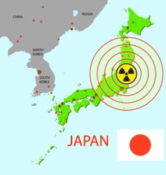Japanese atomic power vector