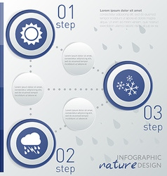 Template weather infographic with icon and steps vector image vector image