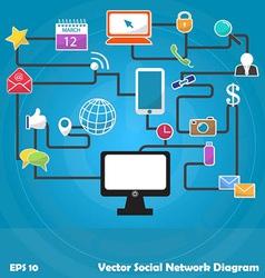 Social Network Icons Diagram vector image