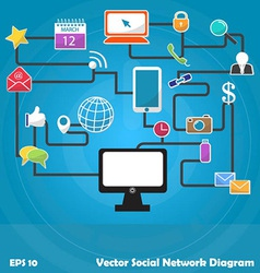 Social Network Icons Diagram vector image vector image