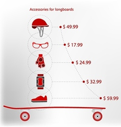 Price for accessories for longboarding vector