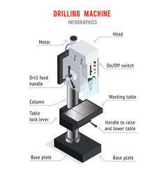 drilling machine infographic poster vector image vector image