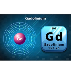 Symbol and electron diagram of gadolinium vector