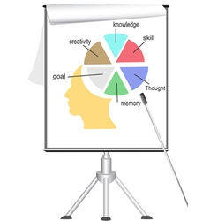 Analyzing human mind on flipchart vector