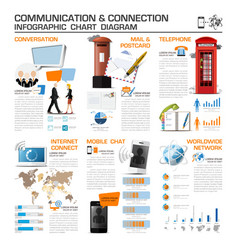 Communication And Connection Infographic Chart vector image