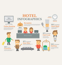 Hotel service flat design elements set-reception vector