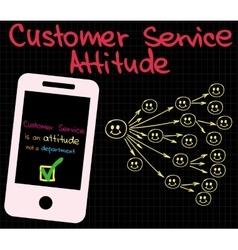 Customer service good attitude vector