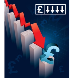 British pound currency crash vector