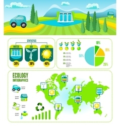 Eco cartoon infographic template vector