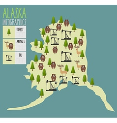 Alaska map natural resources oil and wood animals vector