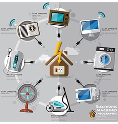 Electronic machine and house flat icon business vector
