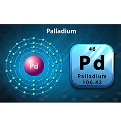 Flashcard of Palladium atom vector image