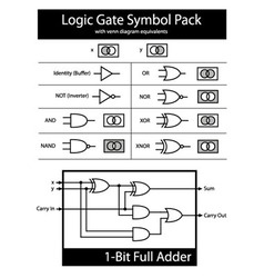logic gate symbol pack with venn diagrams vector image