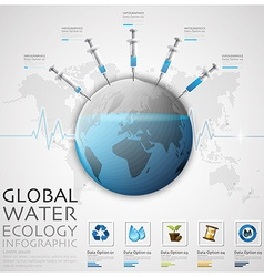 Global water ecology and environment infographic vector