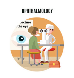 Medical eye care template vector