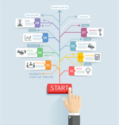 start up business conceptual hand of businessman vector image