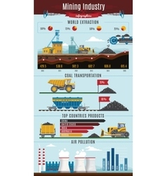 Mining industry infographics vector