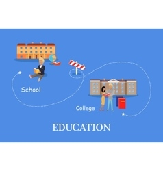 Education process concept vector