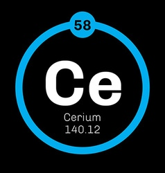 Cerium chemical element vector