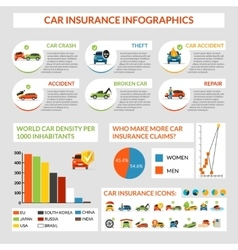 Car insurance infographics vector