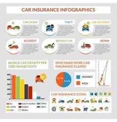 Car insurance infographics vector