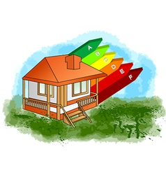 House with energy efficiency rating vector