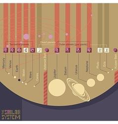 Solar System Scheme vector image