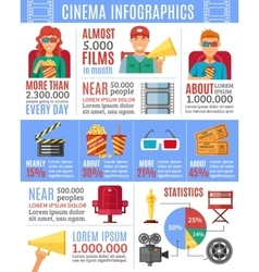Cinema infographics layout vector