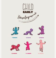 Baby development stages milestones first one year vector