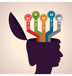 Thinking concept-human head with infographics vector